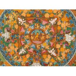 thangka life of Buddha